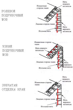 мерилок 001 инструкция - фото 8