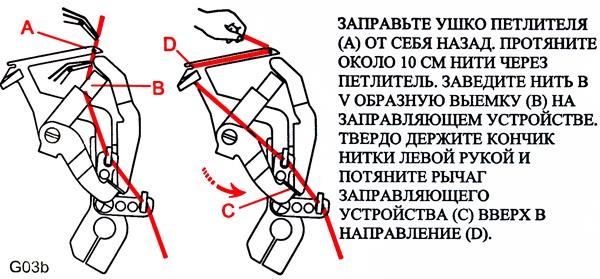 Схемы заправки ниток в